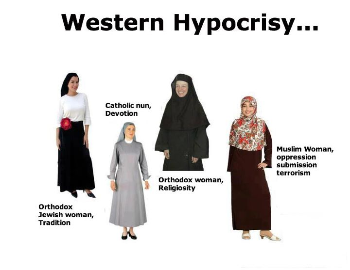 https://annokas.files.wordpress.com/2013/04/islamicdresshijabcartoonislamicwaronislamburkhaban1.jpg